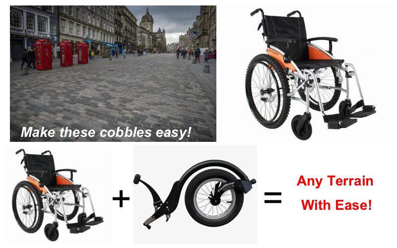 Wheelchair Hire Edinburgh