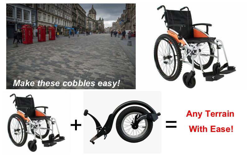 Wheelchair Hire Norwich